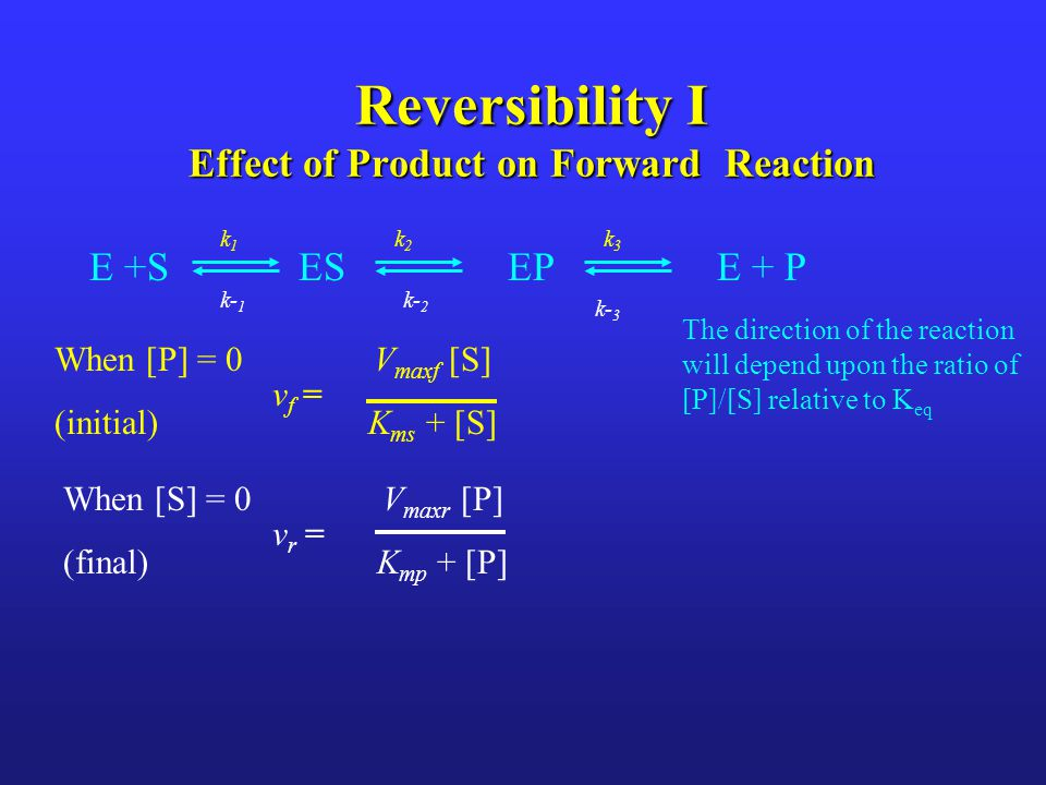 Reversibility I Effect of Product on Forward Reaction