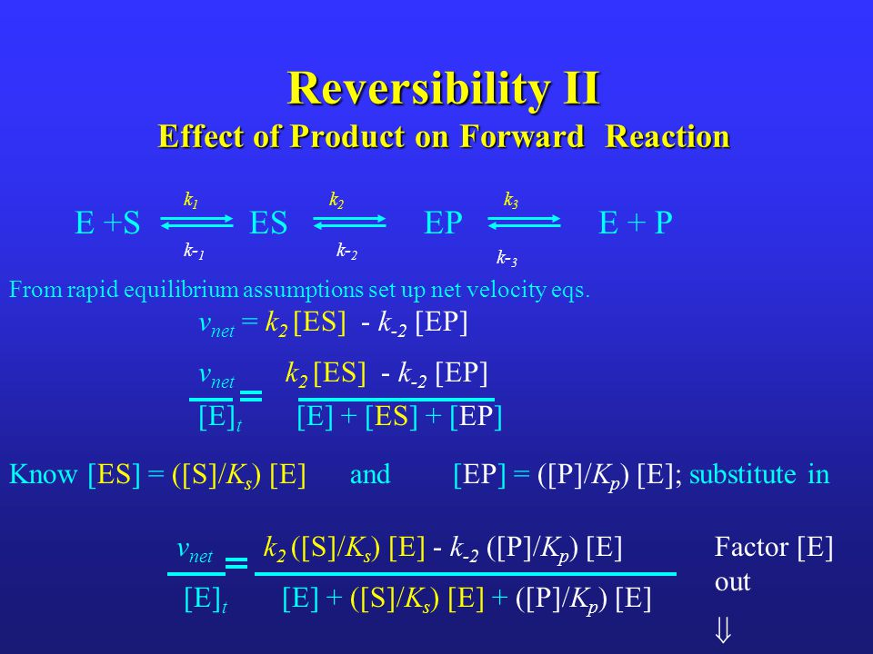 Reversibility II Effect of Product on Forward Reaction