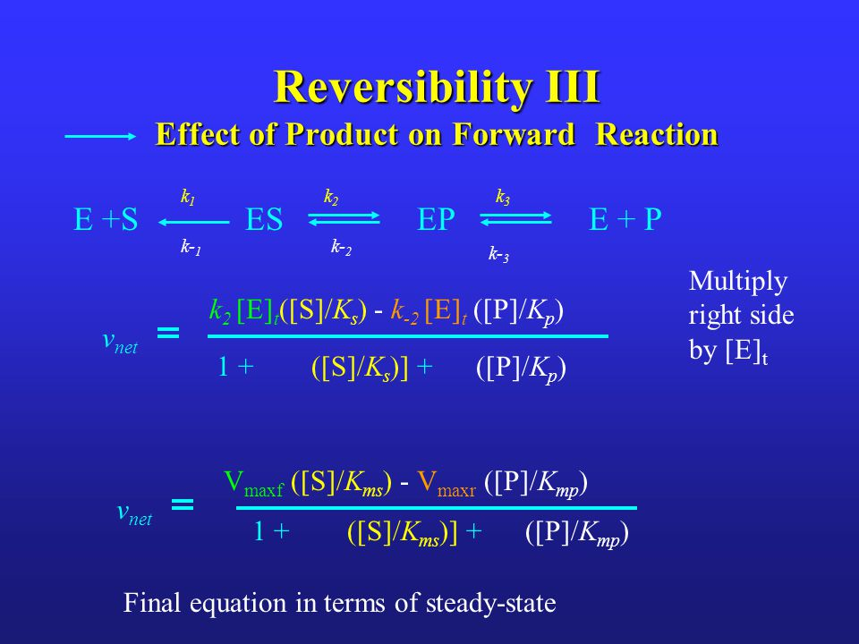 Reversibility III Effect of Product on Forward Reaction