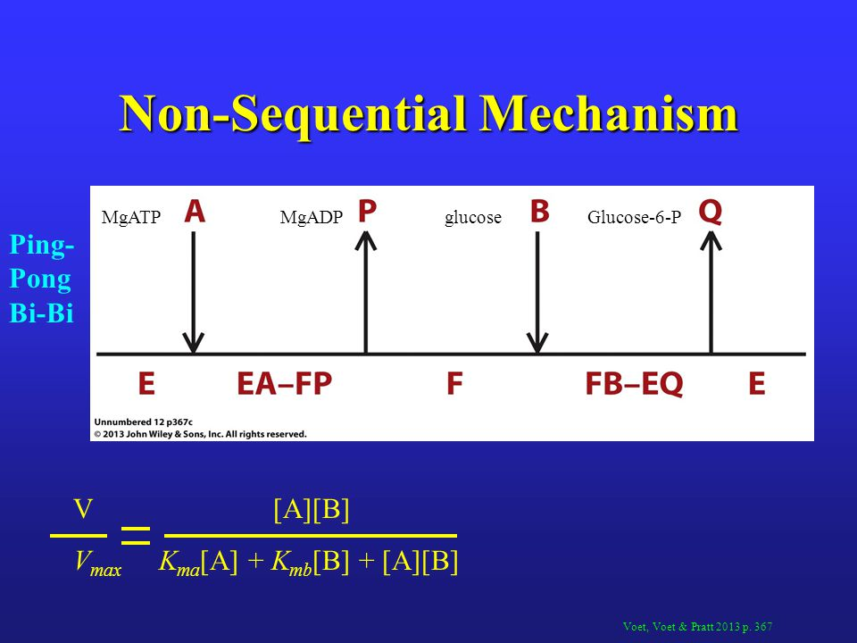 Non-Sequential Mechanism