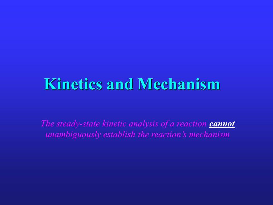 Kinetics and Mechanism