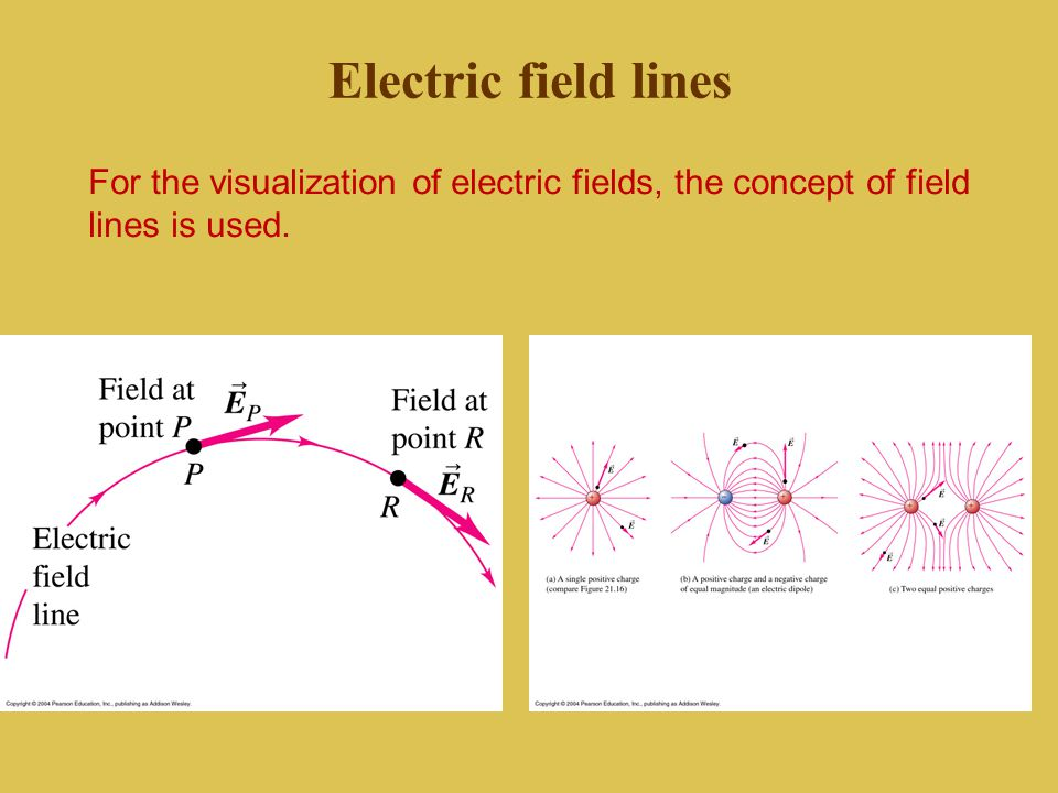 Electric field lines For the visualization of electric fields, the concept of field lines is used.