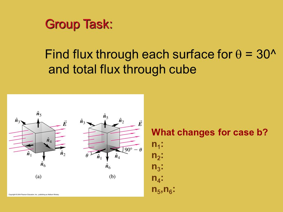 Find flux through each surface for q = 30^ and total flux through cube