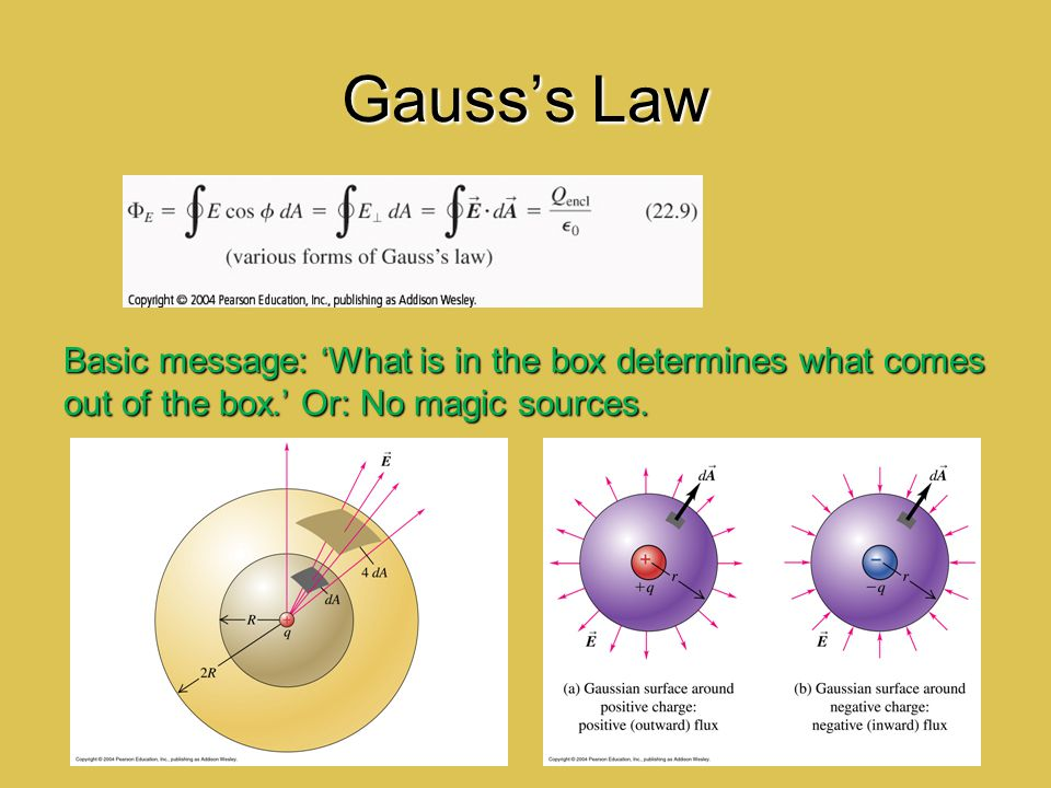 Gauss's Law Basic message: 'What is in the box determines what comes