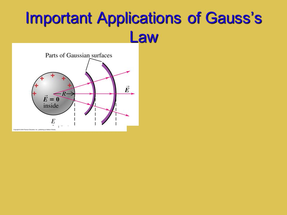 Important Applications of Gauss's Law