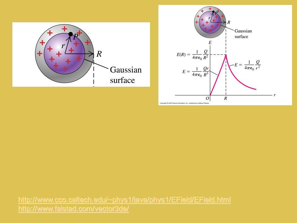 http://www.cco.caltech.edu/~phys1/java/phys1/EField/EField.html http://www.falstad.com/vector3de/