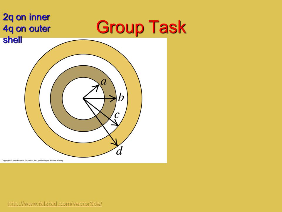 Group Task 2q on inner 4q on outer shell
