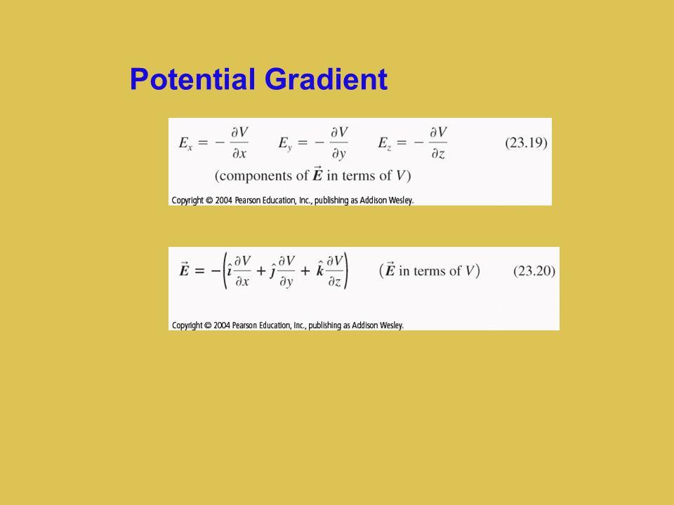 Potential Gradient
