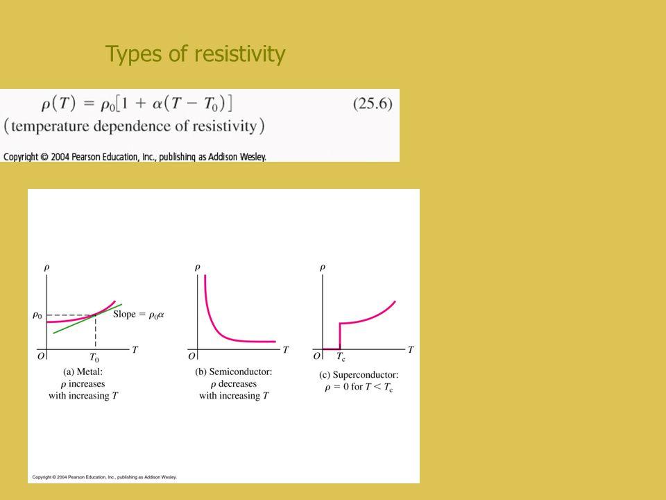 Types of resistivity