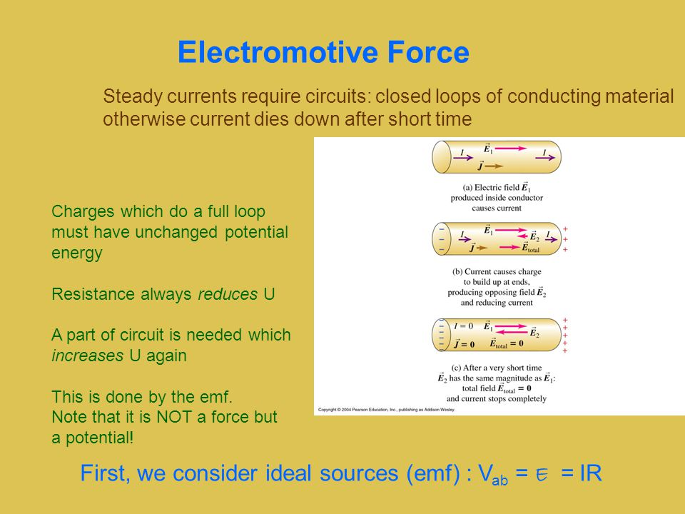 Electromotive Force Steady currents require circuits: closed loops of conducting material. otherwise current dies down after short time.