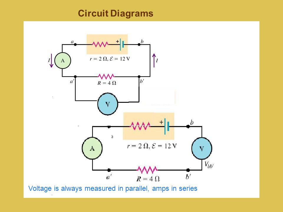 Circuit Diagrams Voltage is always measured in parallel, amps in series