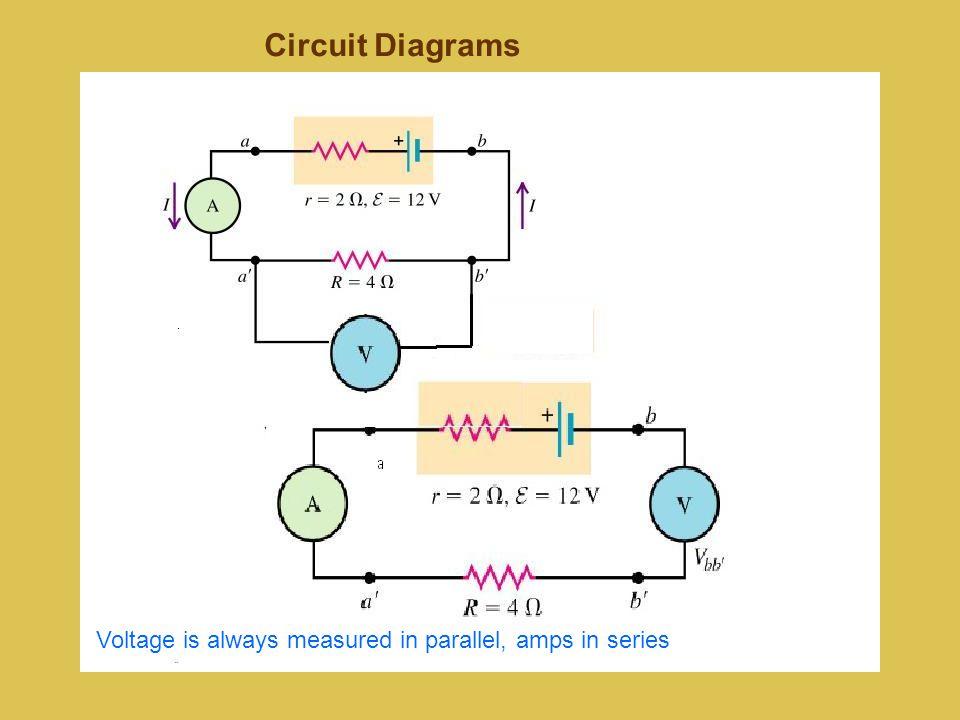 Circuit Diagrams Voltage is always measured in parallel, amps in series