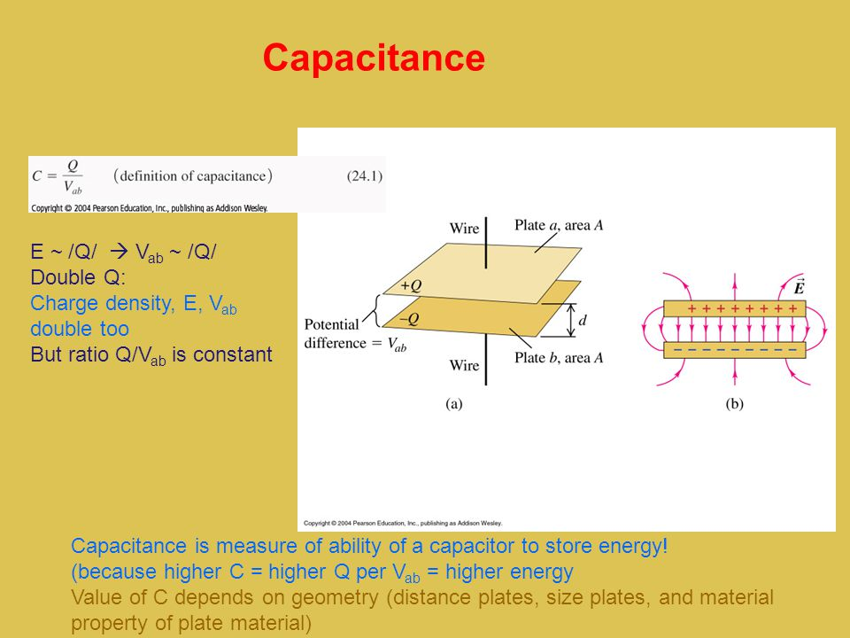 Capacitance E ~ /Q/  Vab ~ /Q/ Double Q: Charge density, E, Vab