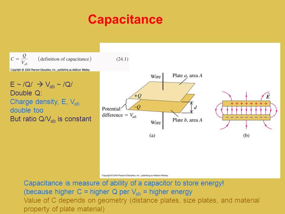 Capacitance E ~ /Q/  Vab ~ /Q/ Double Q: Charge density, E, Vab