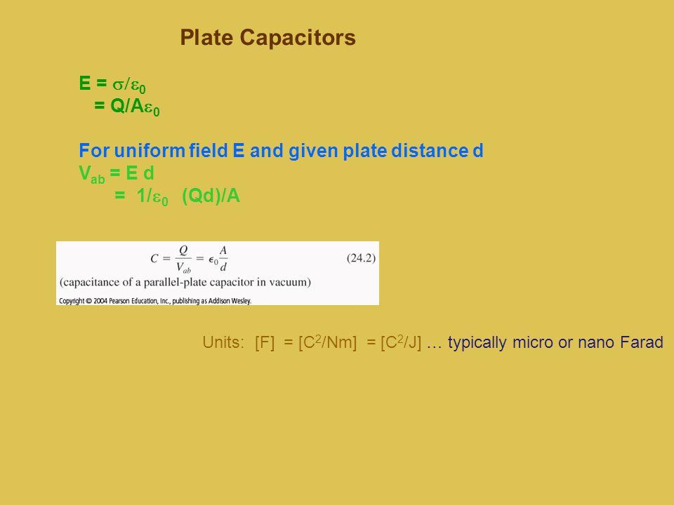 Plate Capacitors E = s/e0 = Q/Ae0