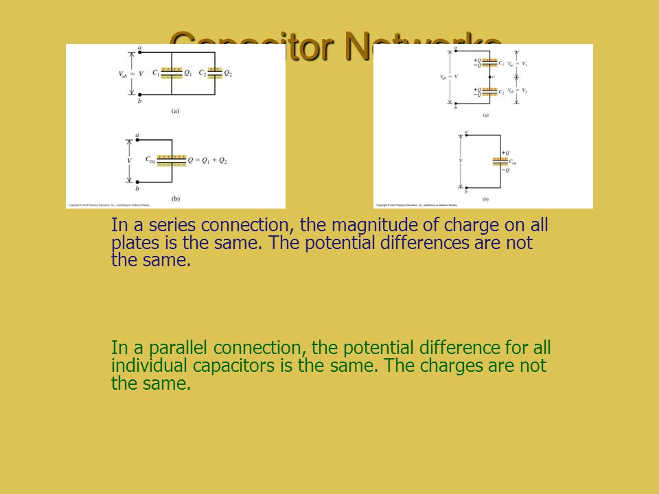 Capacitor Networks In a series connection, the magnitude of charge on all plates is the same. The potential differences are not the same.