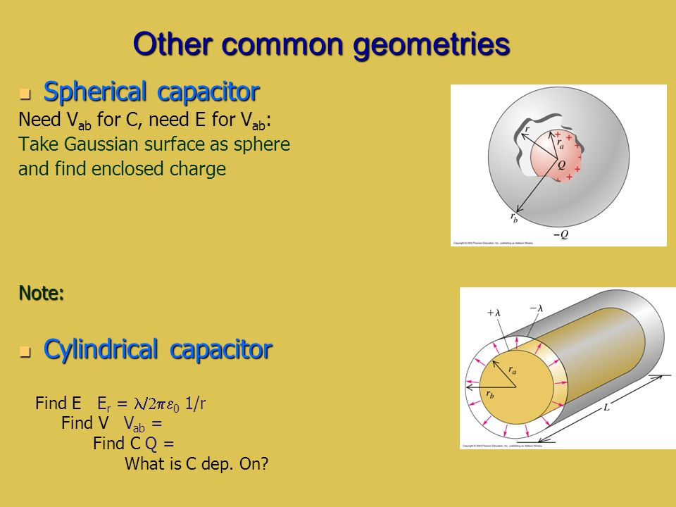 Other common geometries