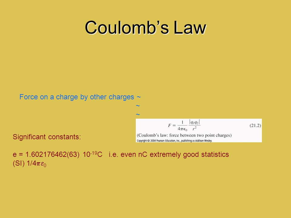Coulomb's Law Force on a charge by other charges ~ ~