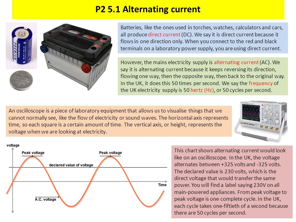 P2 5.1 Alternating current