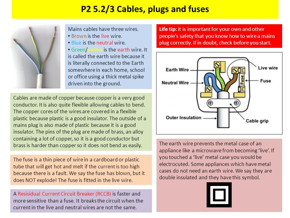 P2 5.2/3 Cables, plugs and fuses