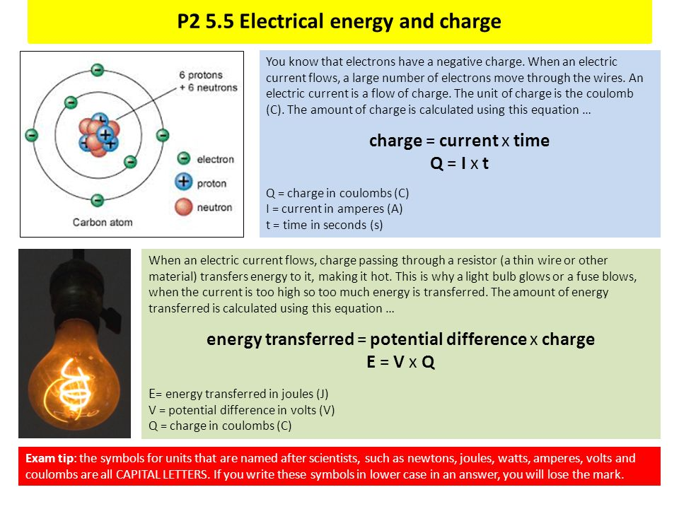 P2 5.5 Electrical energy and charge
