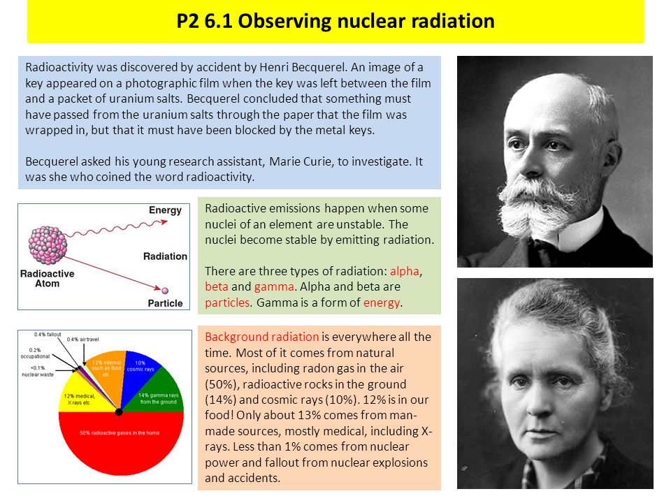 P2 6.1 Observing nuclear radiation
