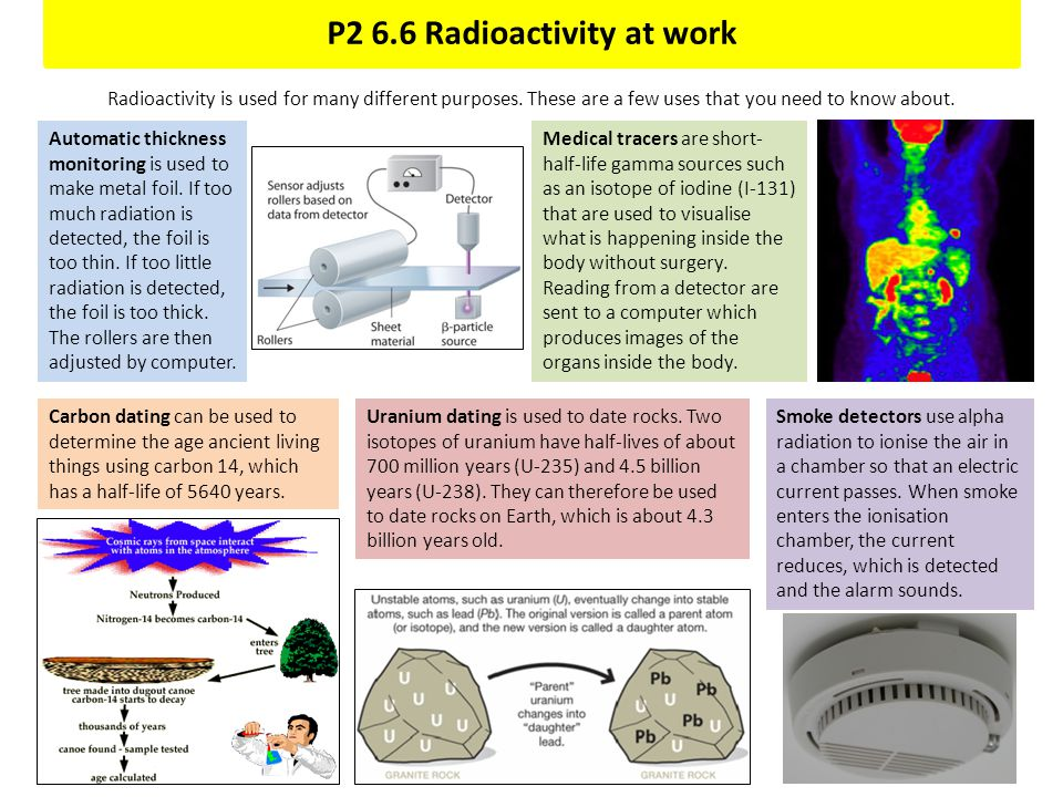 P2 6.6 Radioactivity at work