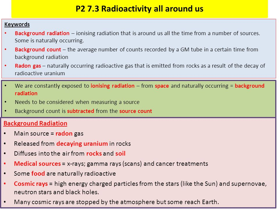 P2 7.3 Radioactivity all around us