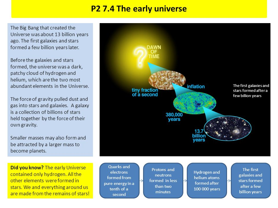 P2 7.4 The early universe