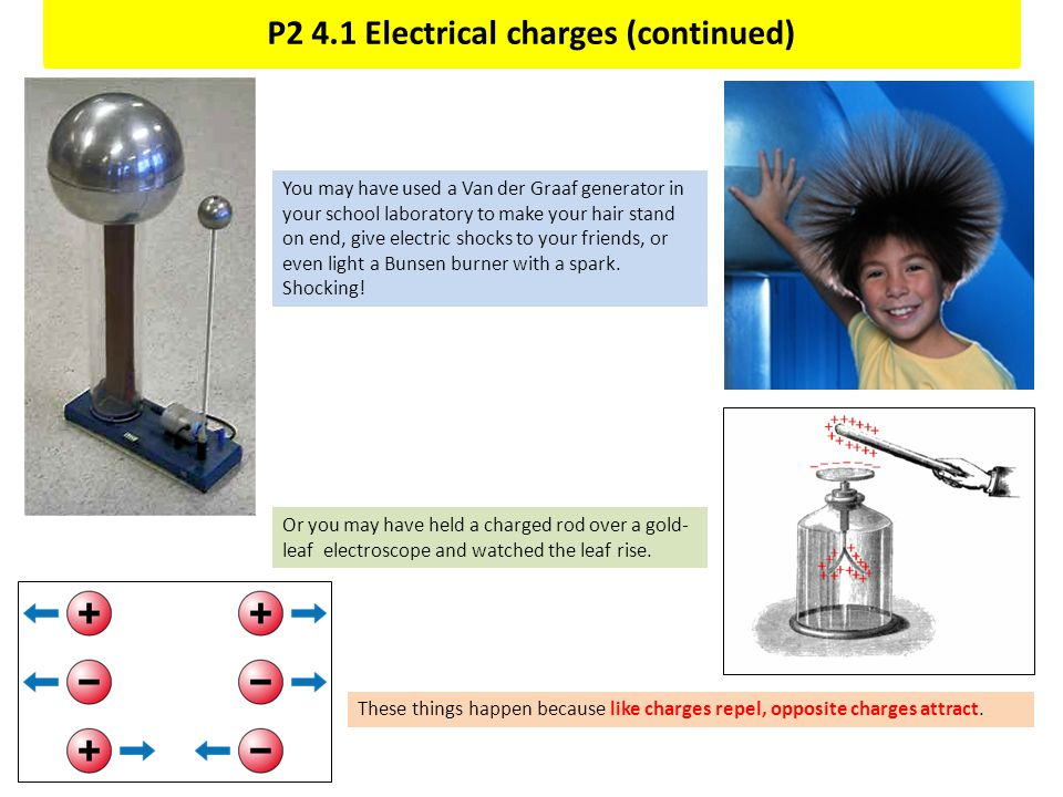 P2 4.1 Electrical charges (continued)