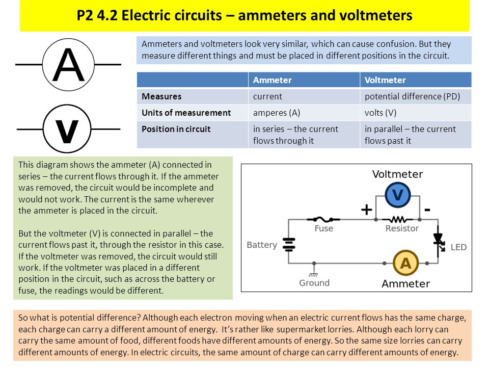 P2 4.2 Electric circuits – ammeters and voltmeters