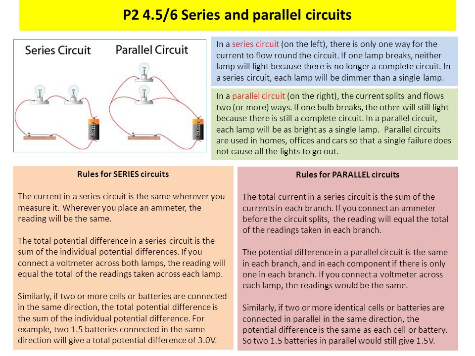 P2 4.5/6 Series and parallel circuits