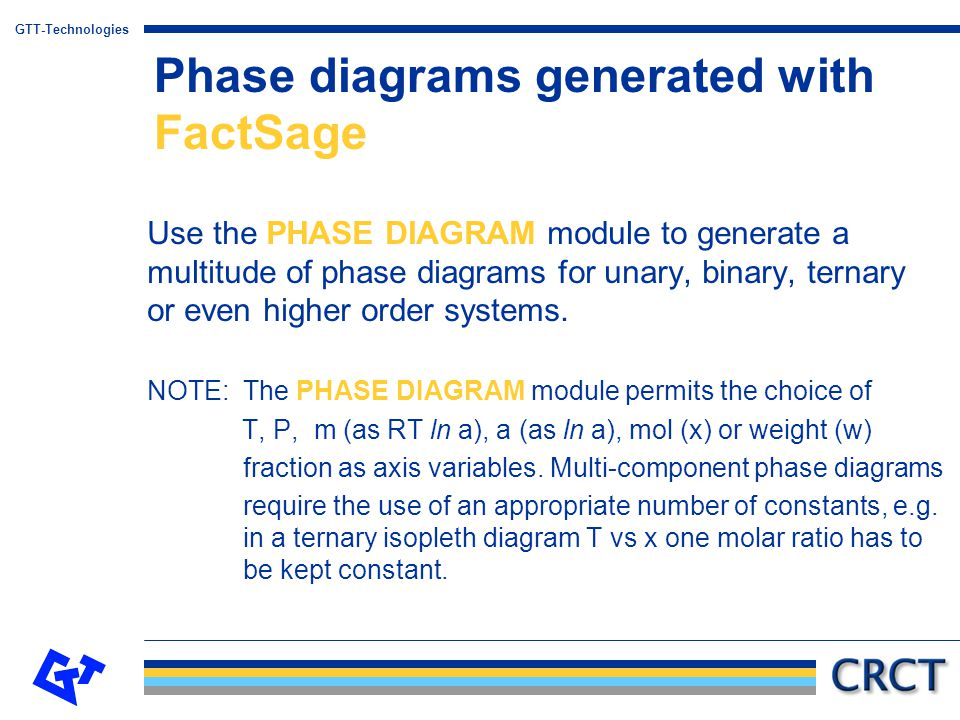 Phase diagrams generated with FactSage