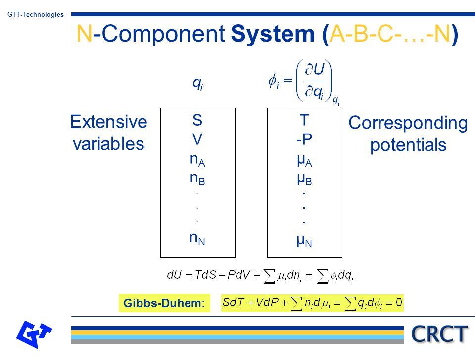 N-Component System (A-B-C-…-N)