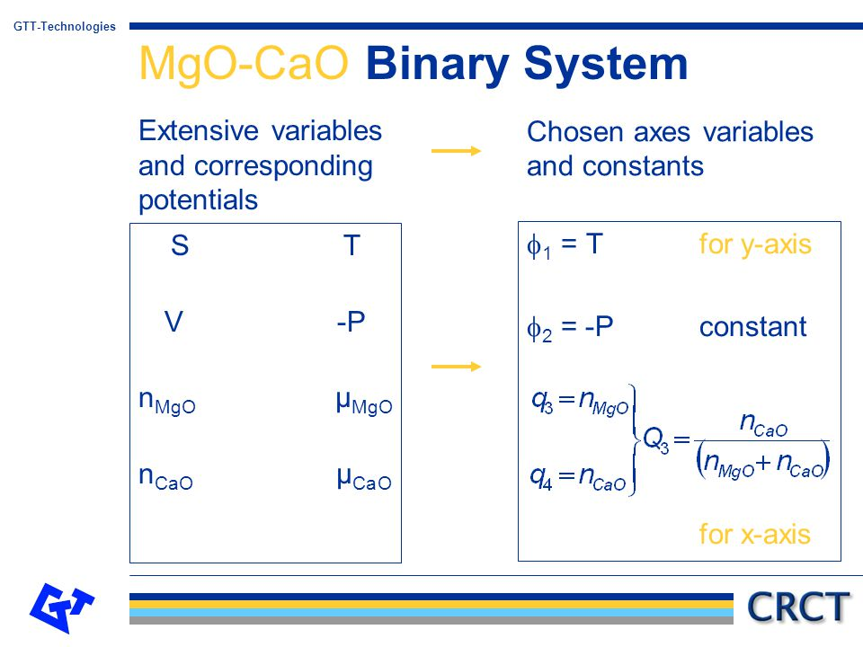 MgO-CaO Binary System Extensive variables and corresponding potentials