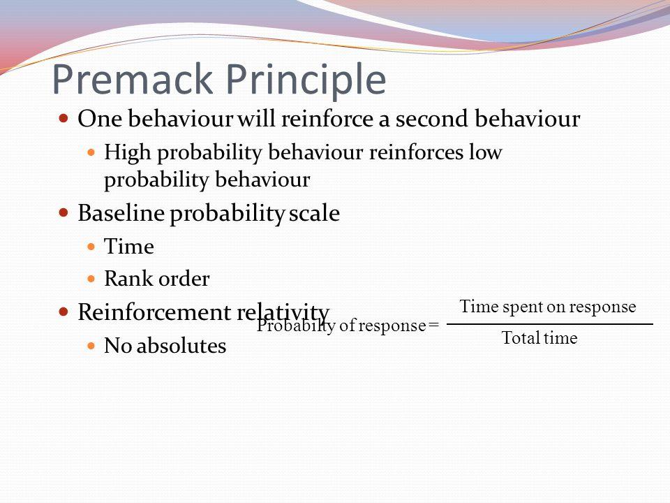 Premack Principle One behaviour will reinforce a second behaviour