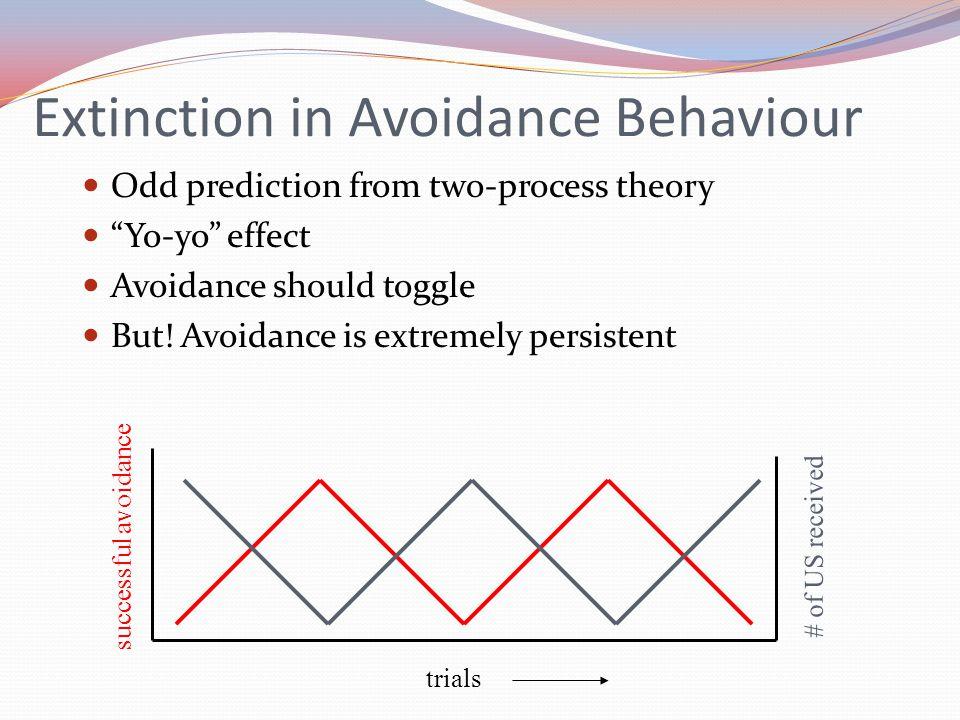 Extinction in Avoidance Behaviour