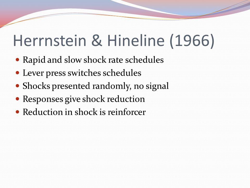 Herrnstein & Hineline (1966)