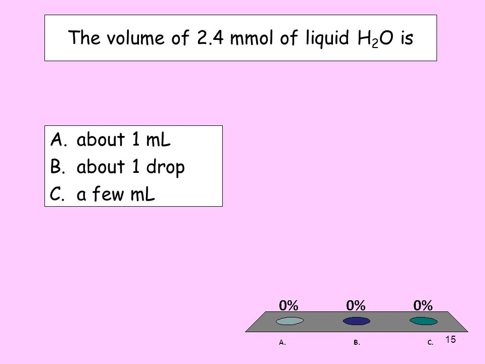 The volume of 2.4 mmol of liquid H2O is