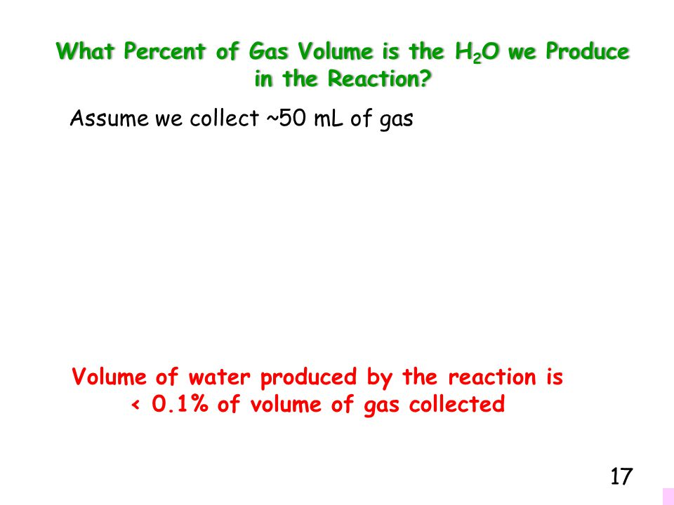 What Percent of Gas Volume is the H2O we Produce in the Reaction