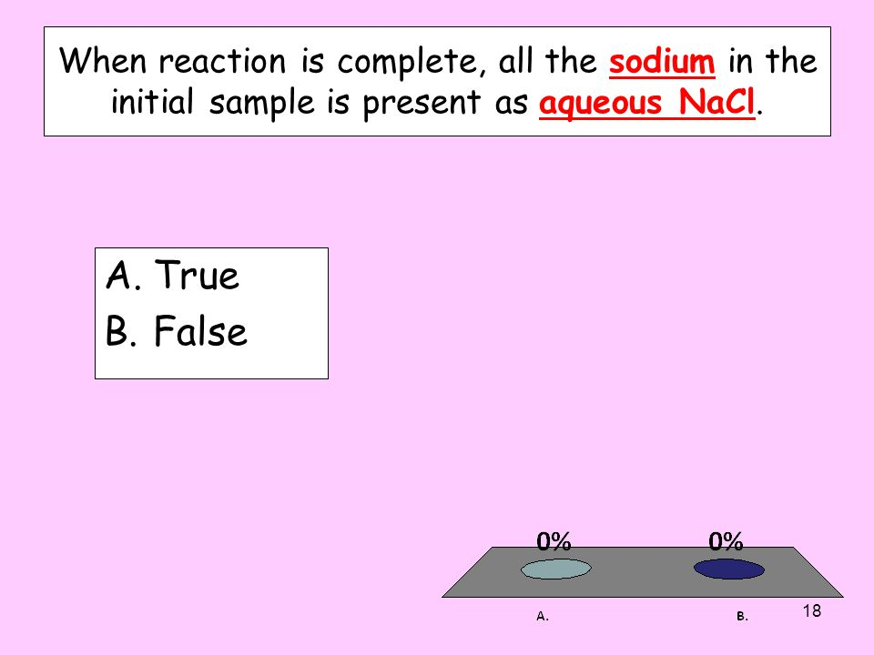 When reaction is complete, all the sodium in the initial sample is present as aqueous NaCl.
