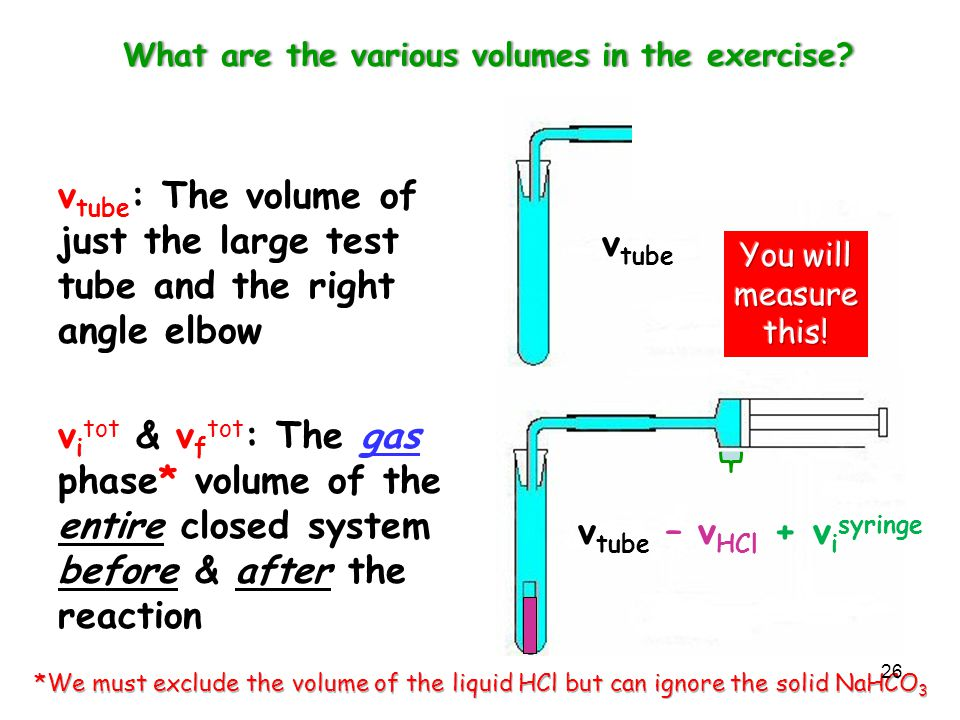 What are the various volumes in the exercise