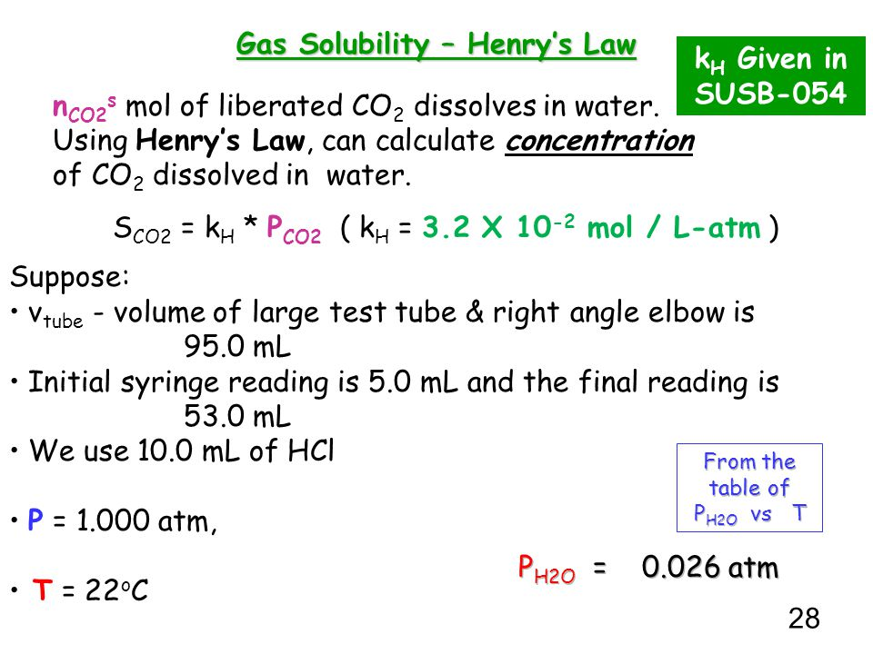 Gas Solubility – Henry's Law