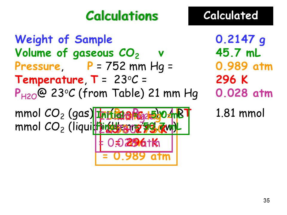 Calculations Posted Measured Calculated Posted vfinal - vinit