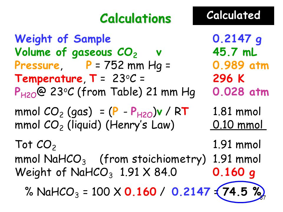 Calculations Calculated Weight of Sample 0.2147 g