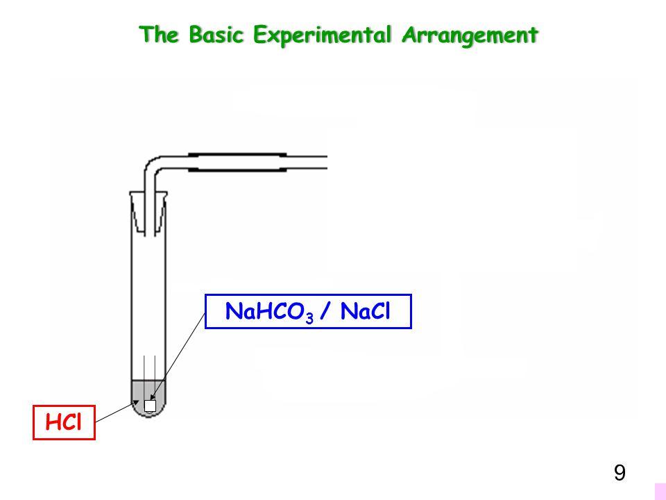 The Basic Experimental Arrangement