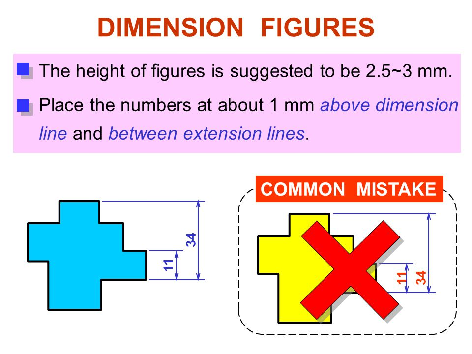 DIMENSION FIGURES The height of figures is suggested to be 2.5~3 mm.