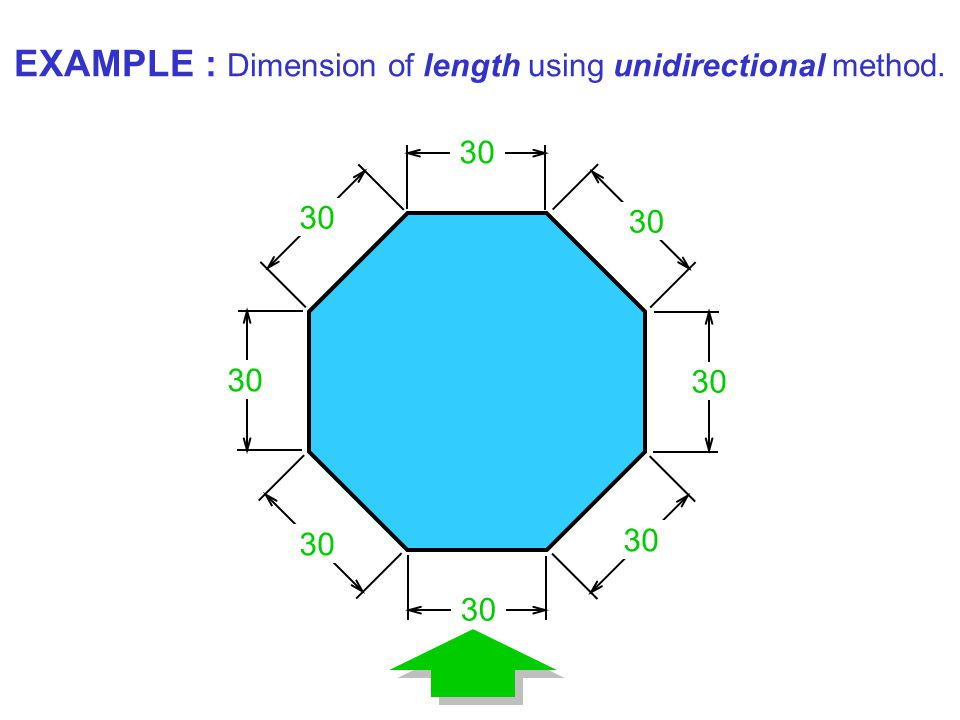 EXAMPLE : Dimension of length using unidirectional method.