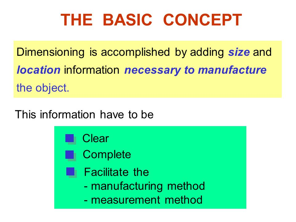 THE BASIC CONCEPT Dimensioning is accomplished by adding size and location information necessary to manufacture.