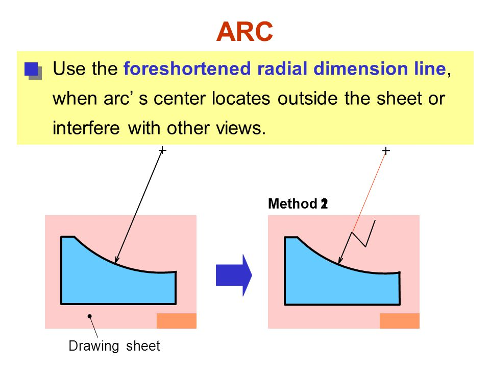 ARC Use the foreshortened radial dimension line,